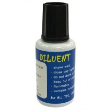 Great Power Diluent